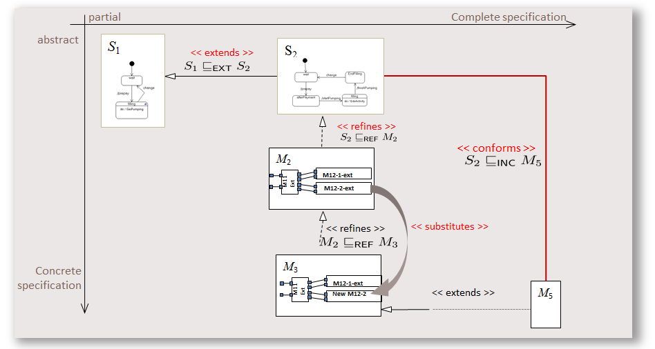 processIDCMV2
